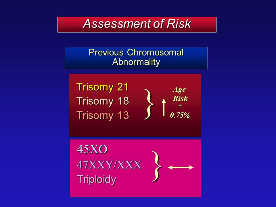 Previous Chromosomal Abnormality