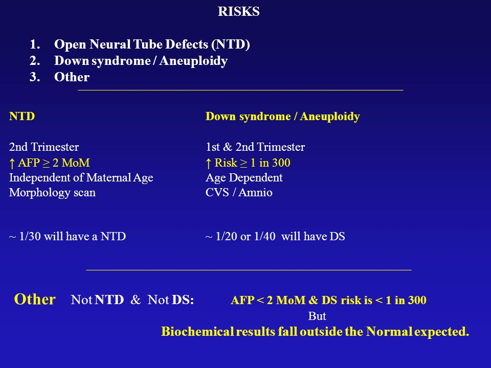 Other Not NTD & Not DS: AFP < 2 MoM & DS risk is < 1 in 300