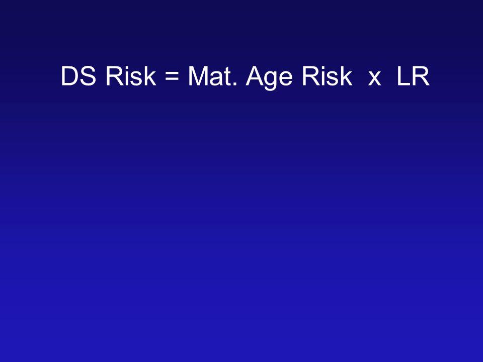 DS Risk = Mat. Age Risk x LR