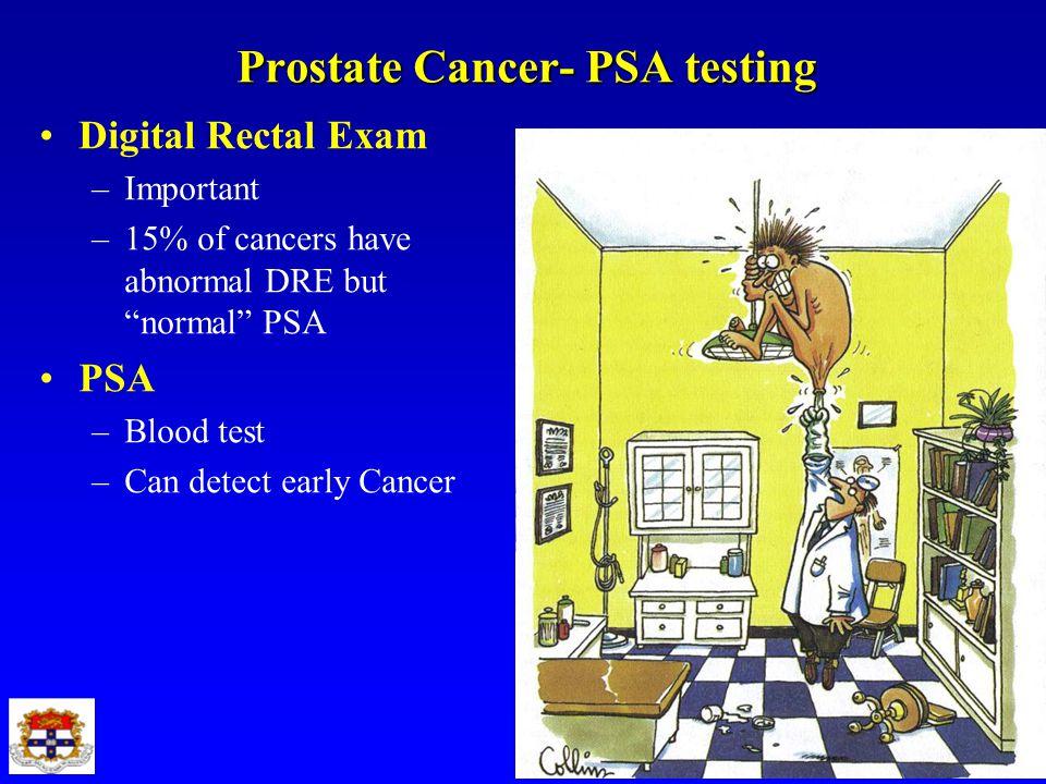 Prostate Cancer- PSA testing