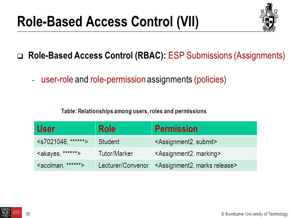 Role-Based Access Control (VII)