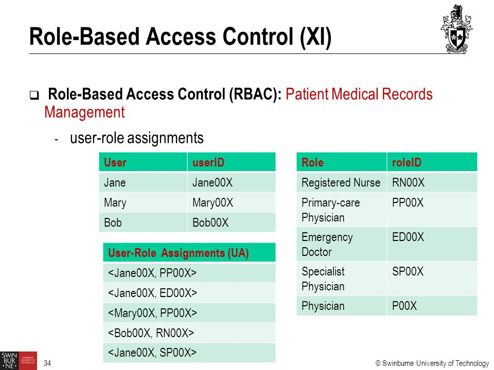 Role-Based Access Control (XI)