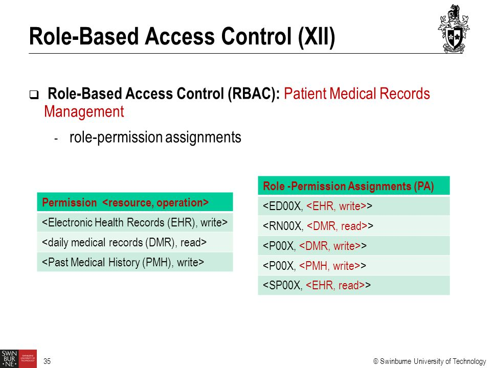 Role-Based Access Control (XII)