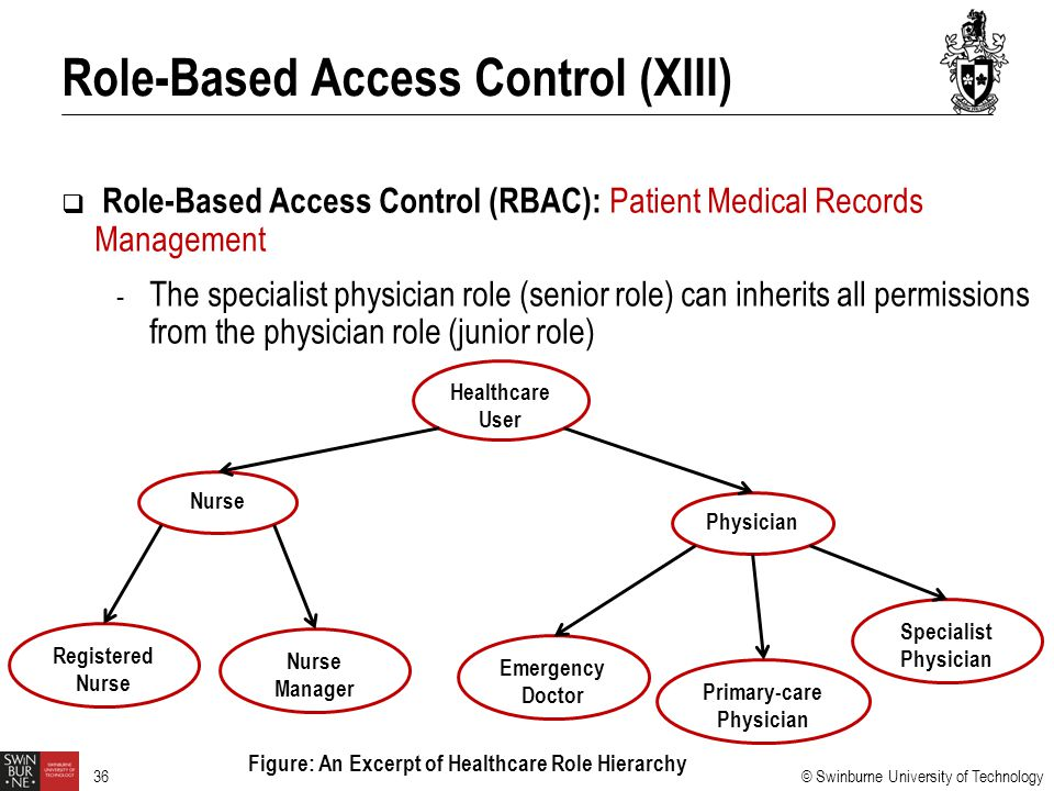Role-Based Access Control (XIII)