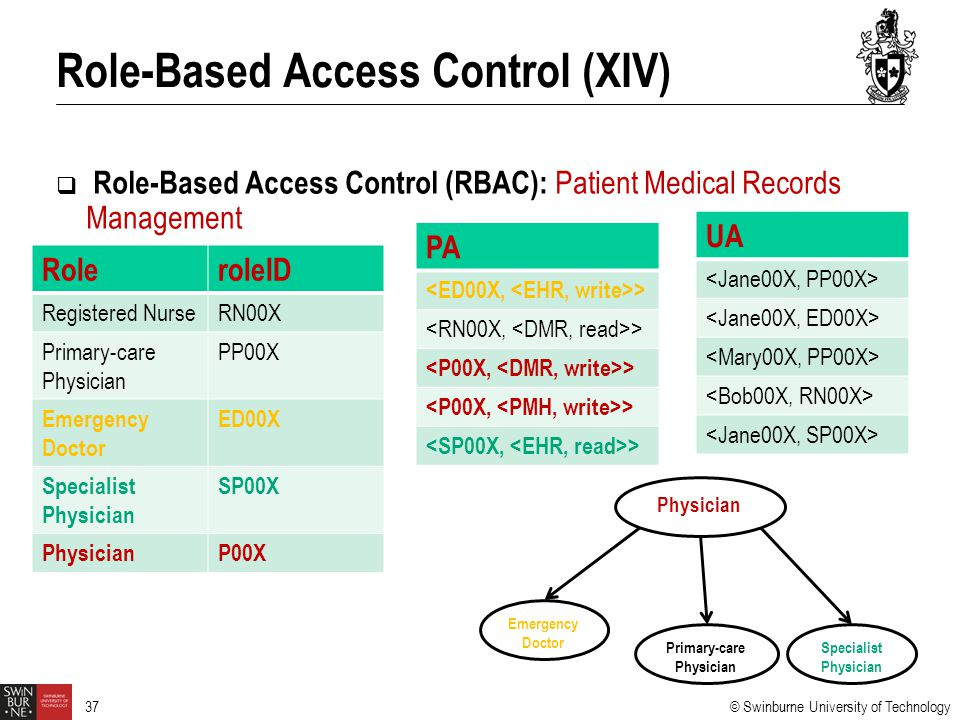 Role-Based Access Control (XIV)