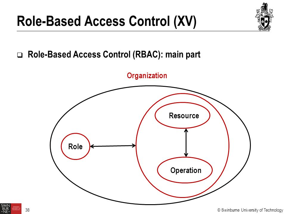 Role-Based Access Control (XV)