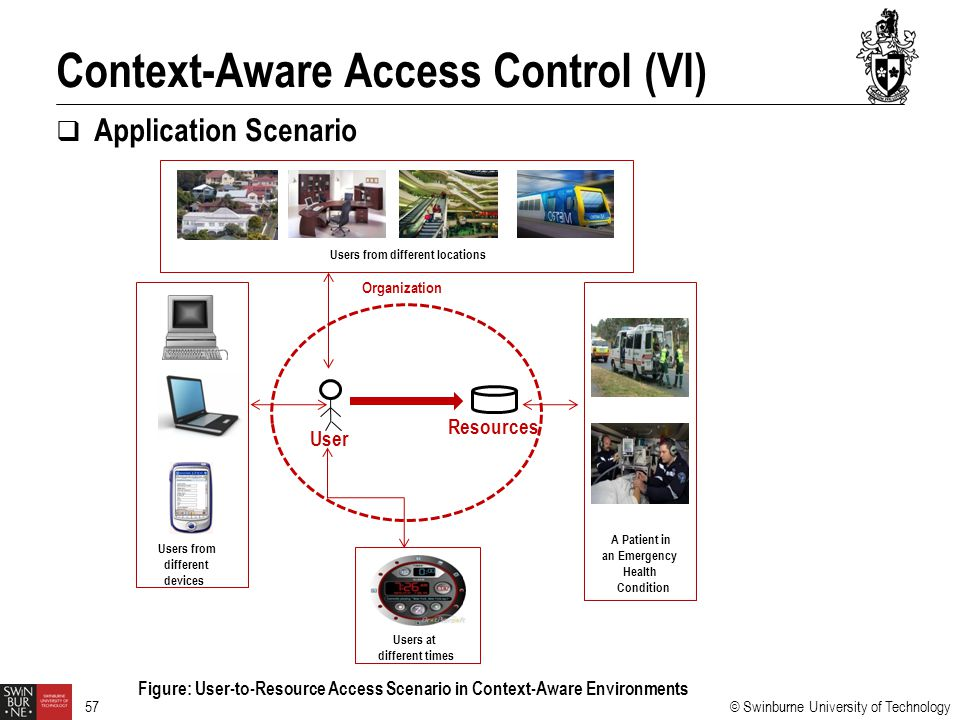 Context-Aware Access Control (VI)