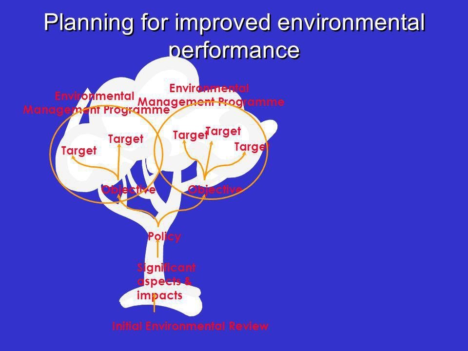 Planning for improved environmental performance