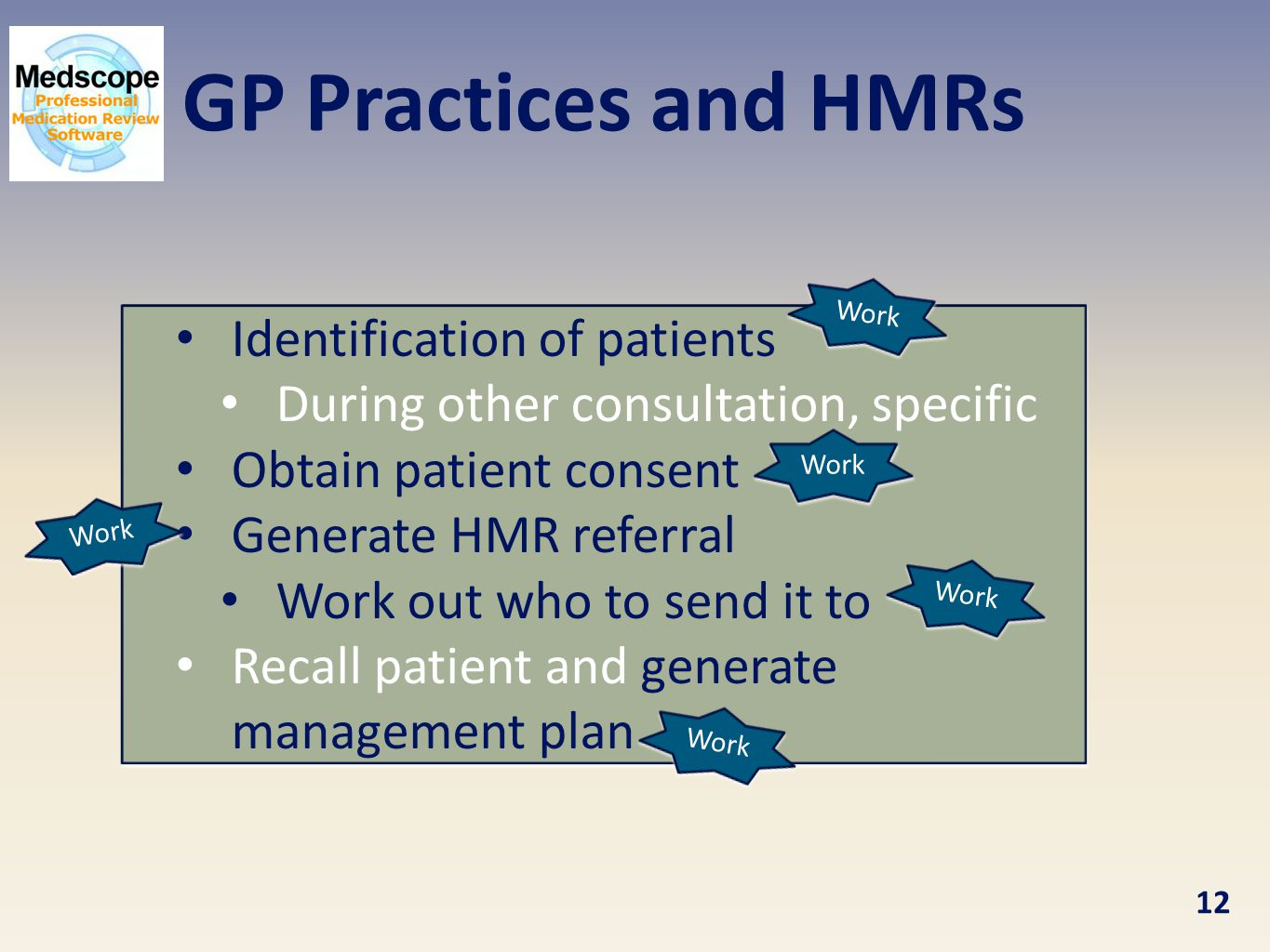 GP Practices and HMRs Identification of patients