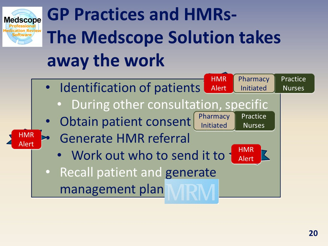 GP Practices and HMRs- The Medscope Solution takes away the work