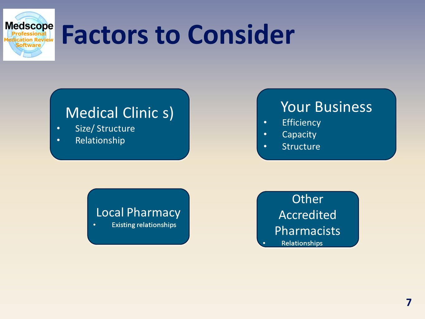 Other Accredited Pharmacists