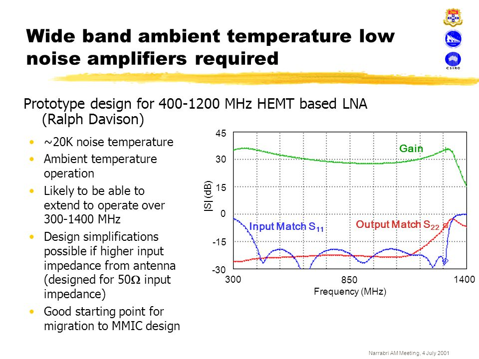 Wide band ambient temperature low noise amplifiers required