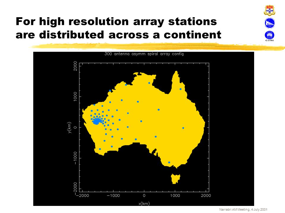 For high resolution array stations are distributed across a continent