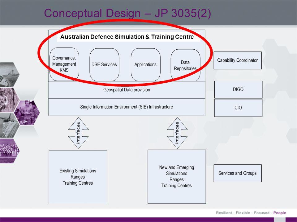 Conceptual Design – JP 3035(2)