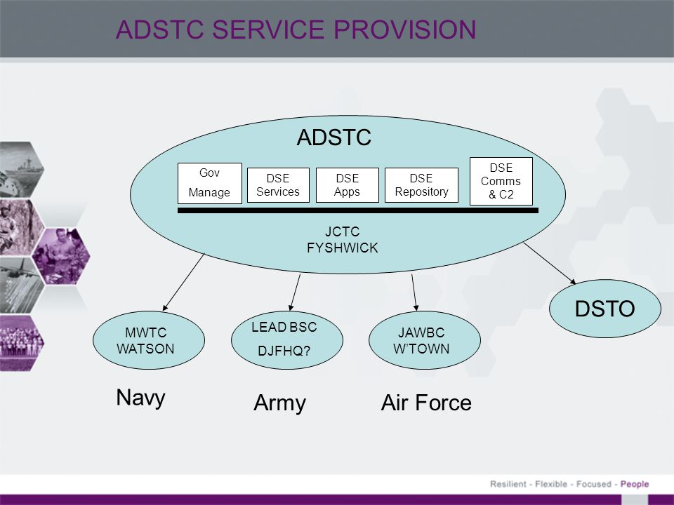 ADSTC SERVICE PROVISION