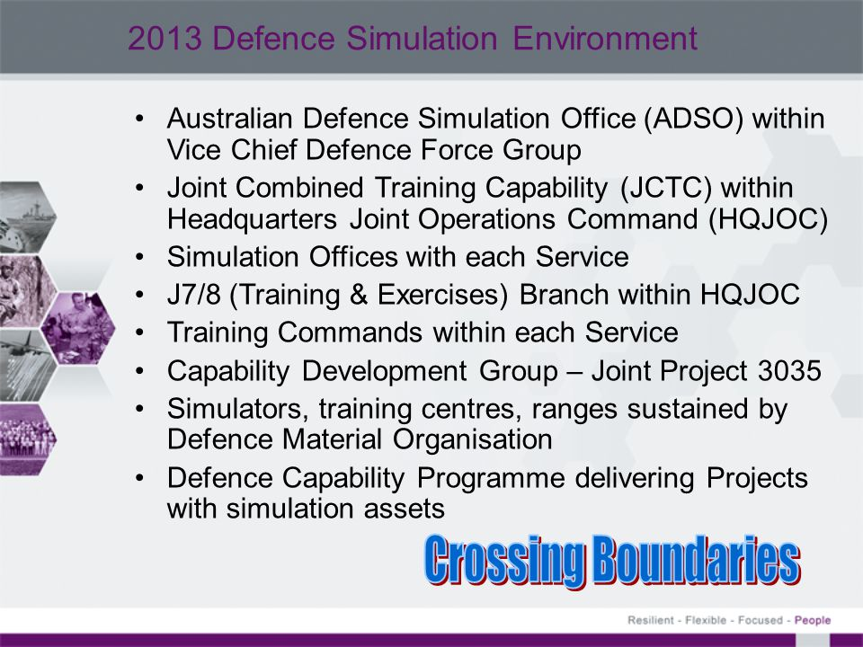 2013 Defence Simulation Environment