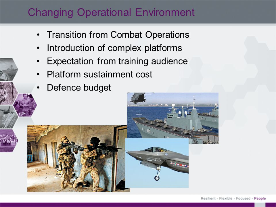Changing Operational Environment