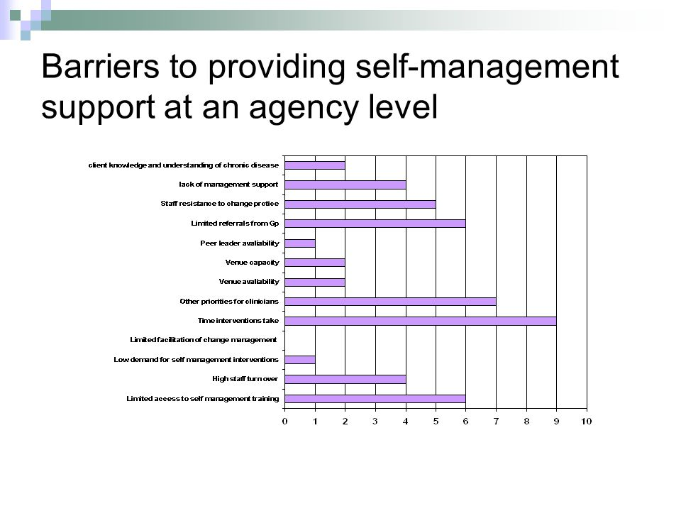 Barriers to providing self-management support at an agency level