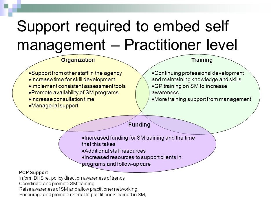 Support required to embed self management – Practitioner level