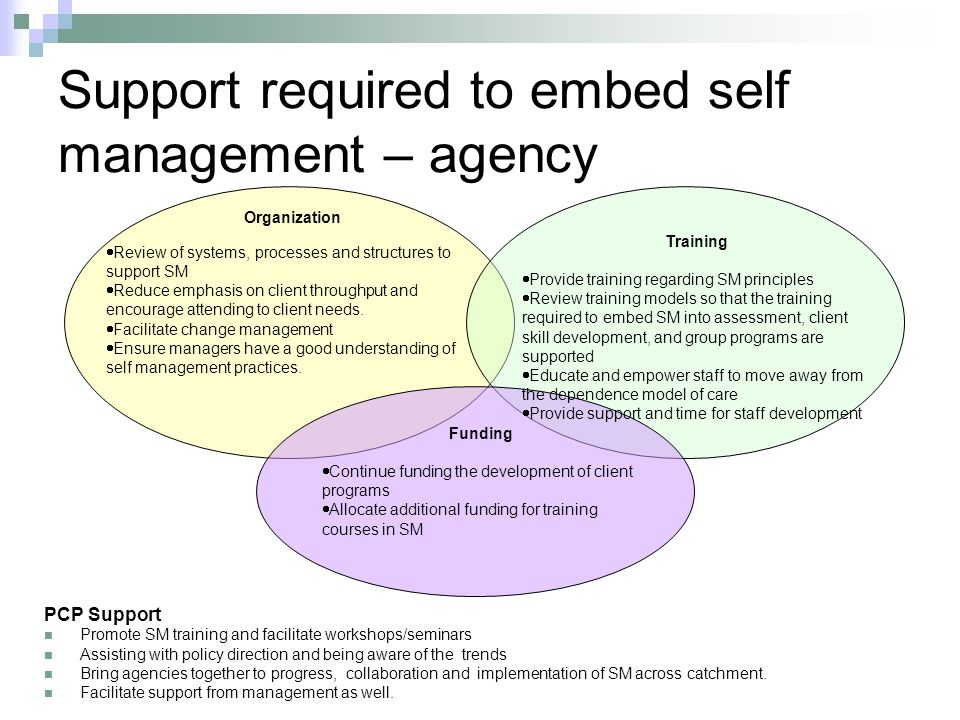 Support required to embed self management – agency