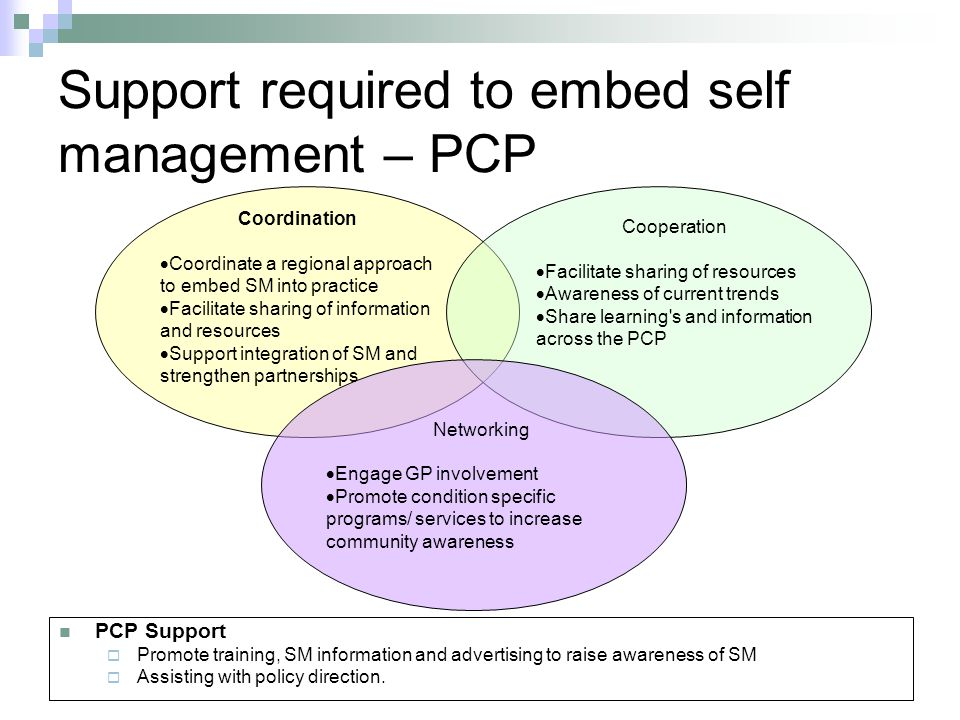 Support required to embed self management – PCP