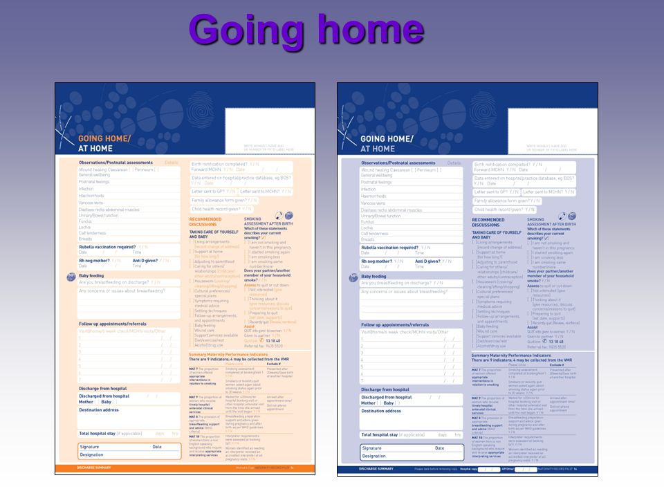 Going home 6/04/2017 Going Home This includes domiciliary information and follow up details