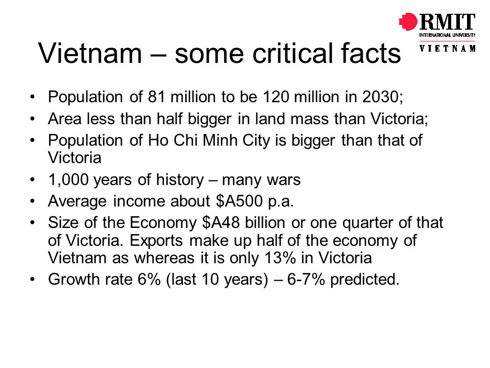 Vietnam – some critical facts