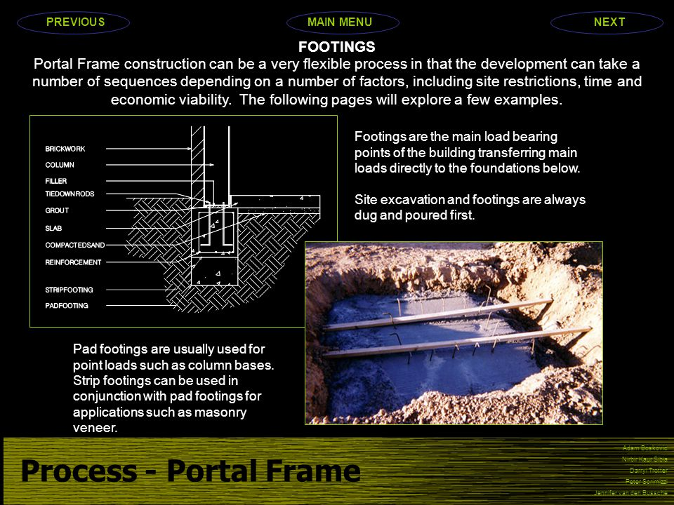 Process - Portal Frame FOOTINGS