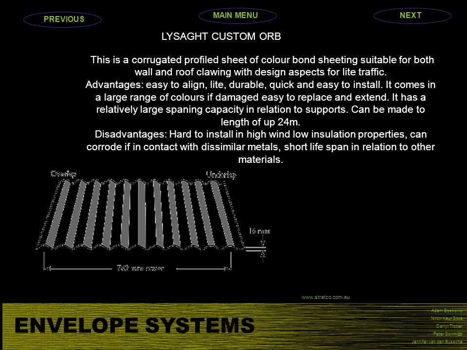 ENVELOPE SYSTEMS LYSAGHT CUSTOM ORB