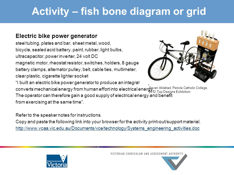 Activity – fish bone diagram or grid