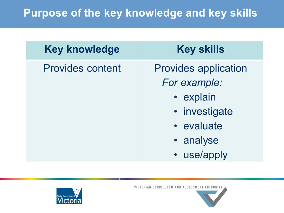 Purpose of the key knowledge and key skills