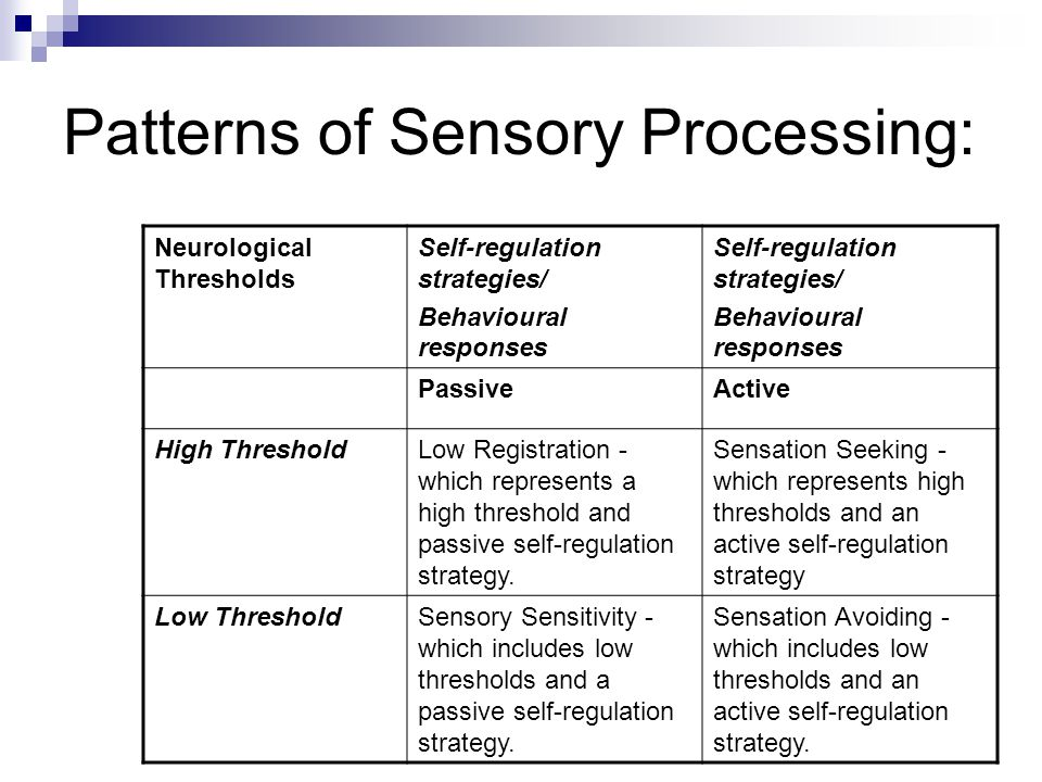 Patterns of Sensory Processing: