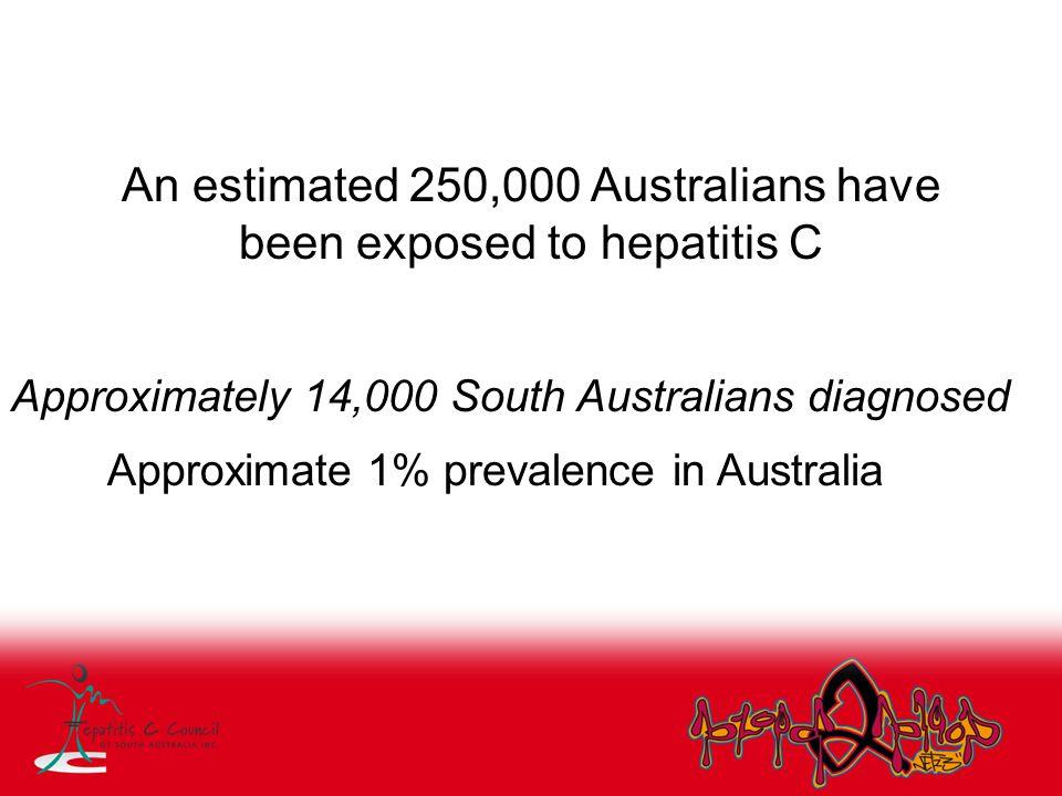 An estimated 250,000 Australians have been exposed to hepatitis C