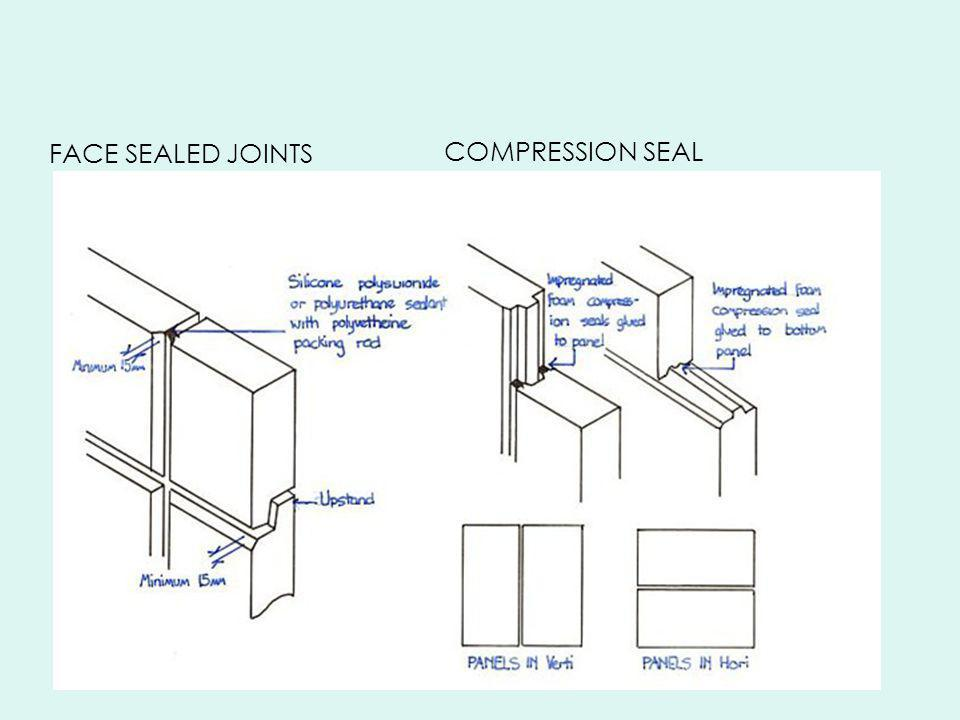 FACE SEALED JOINTS COMPRESSION SEAL