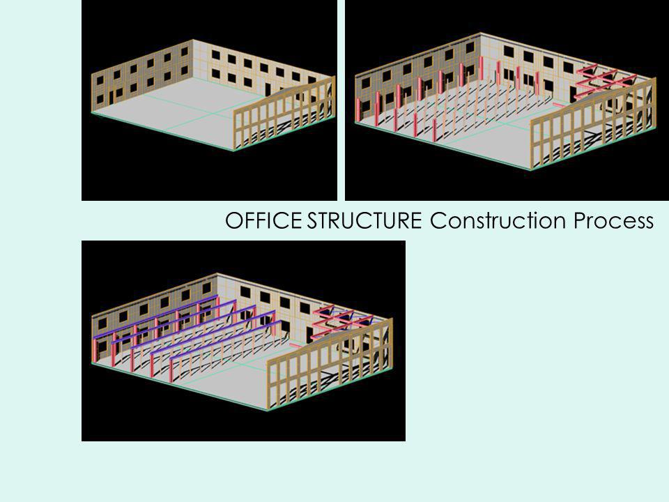 OFFICE STRUCTURE Construction Process