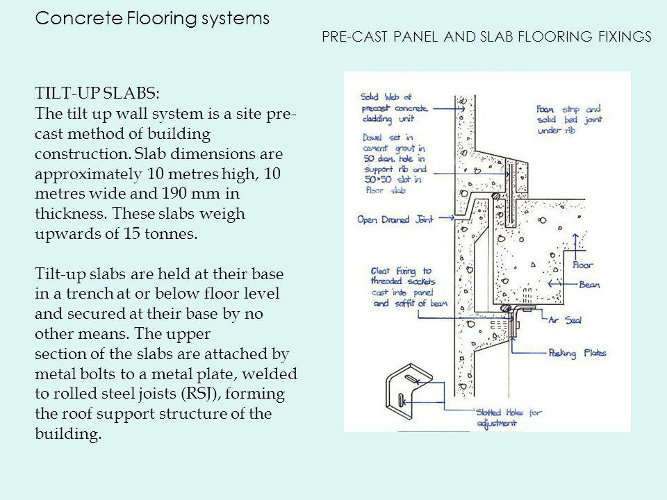 Concrete Flooring systems