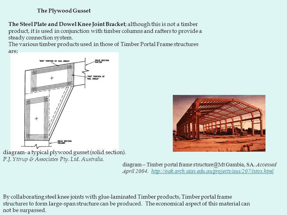 The Plywood Gusset