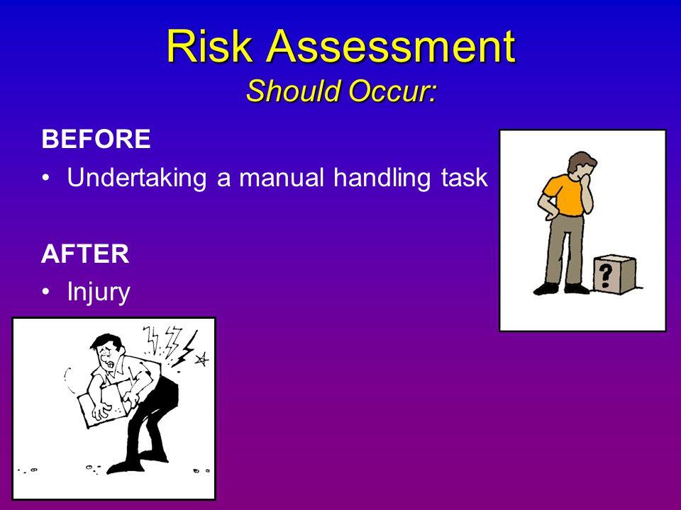 Risk Assessment Should Occur: