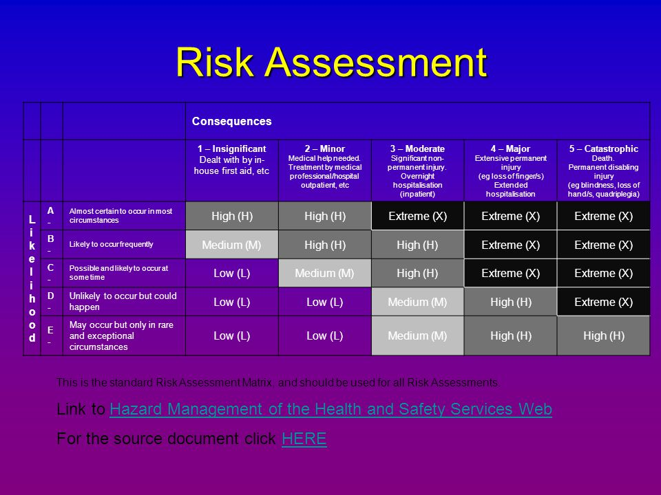Risk Assessment Consequences. 1 – Insignificant. Dealt with by in-house first aid, etc. 2 – Minor.