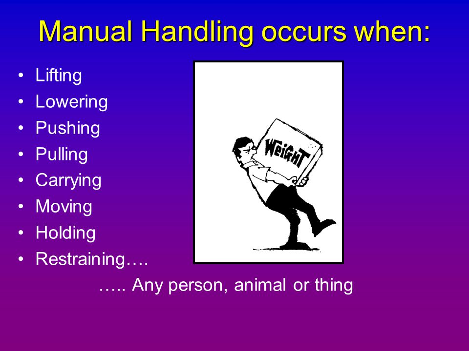 Manual Handling occurs when: