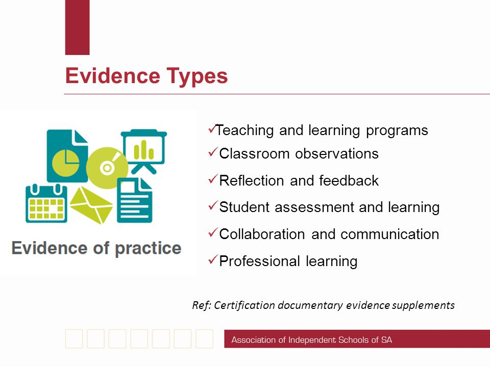 Evidence Types Teaching and learning programs Classroom observations