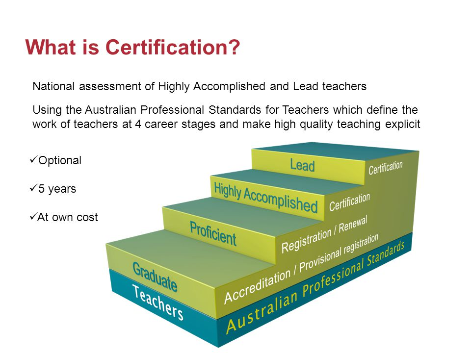 What is Certification National assessment of Highly Accomplished and Lead teachers.