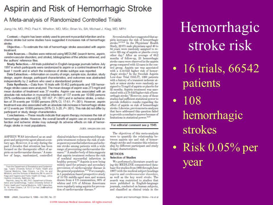 Hemorrhagic stroke risk