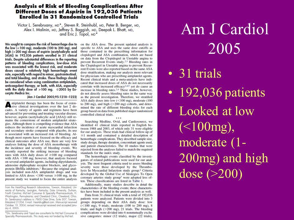 Am J Cardiol 2005 31 trials 192,036 patients