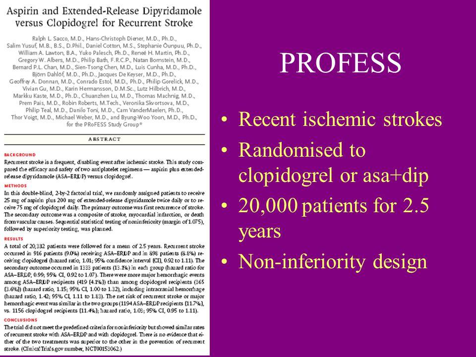 PROFESS Recent ischemic strokes Randomised to clopidogrel or asa+dip