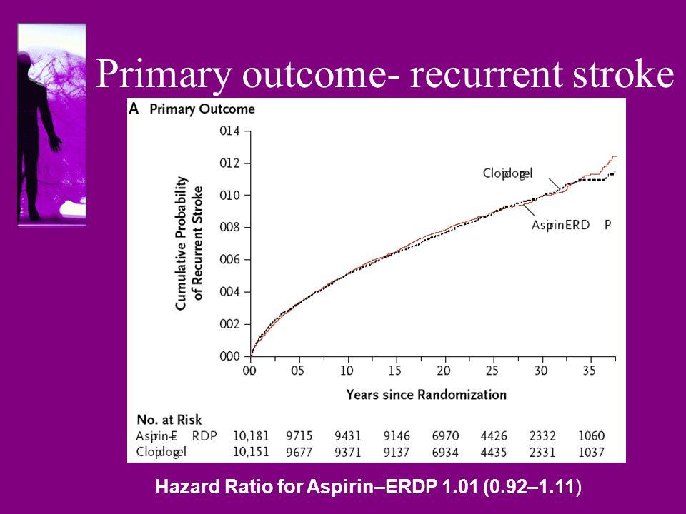Primary outcome- recurrent stroke