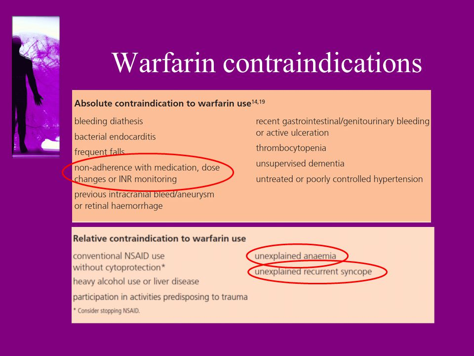 Warfarin contraindications