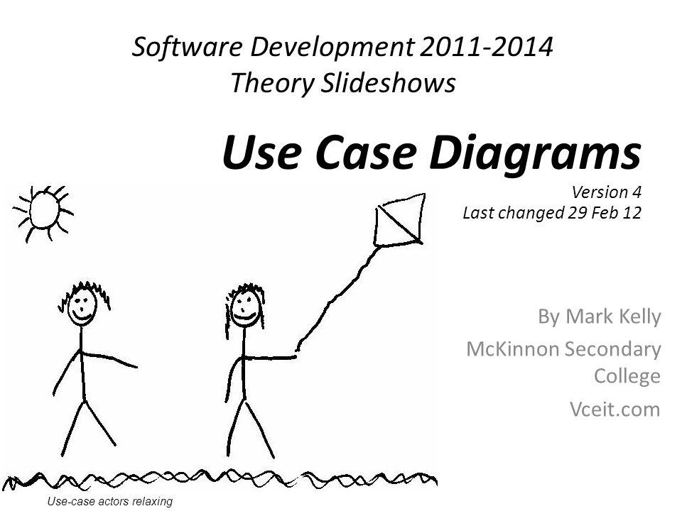 Software Development 2011-2014 Theory Slideshows