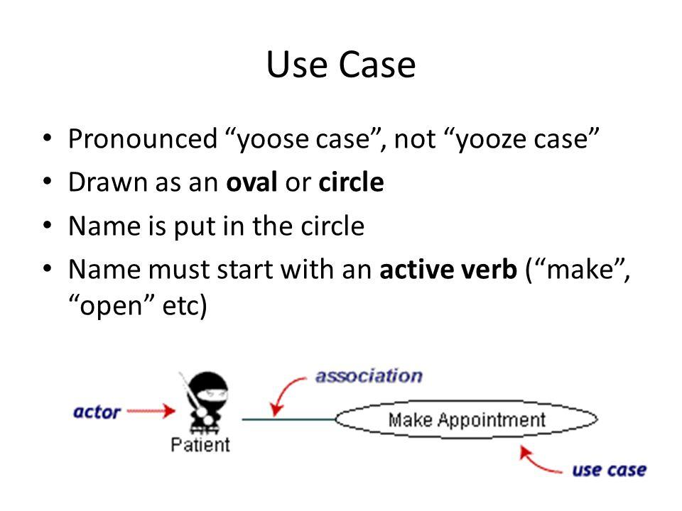 Use Case Pronounced yoose case , not yooze case