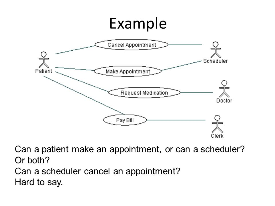 Example Can a patient make an appointment, or can a scheduler